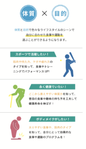 健康・スポーツ・美容の体質を把握